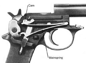 Image result for Mannlicher M1901